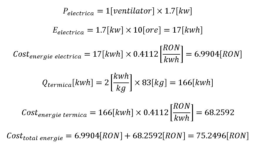 Exemplu de calcul al costului cu energia la uscarea merelor